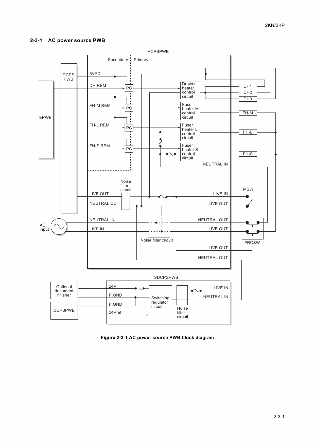 kyocera taskalfa print from usb pdf